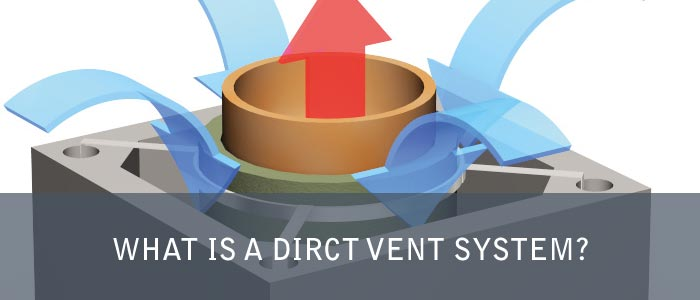 What is a Direct Vent System?