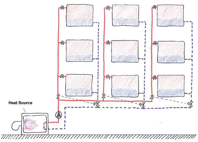 Heating System with hydronic balancing