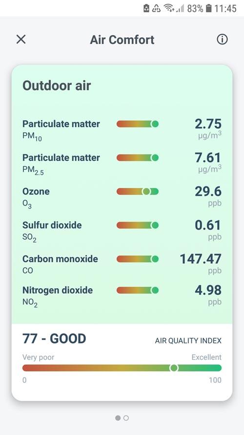 tado° App - Outdoor air quality for your home environment