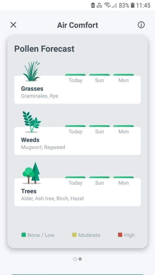 tado° App - Pollen Forecast