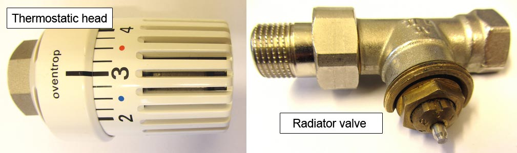 Figure 1: Components of a thermostatic radiator valve
