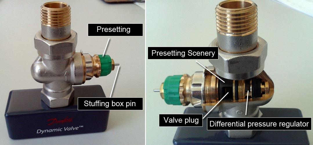 Figure 12: Cross section Danfoss Dynamic Valve