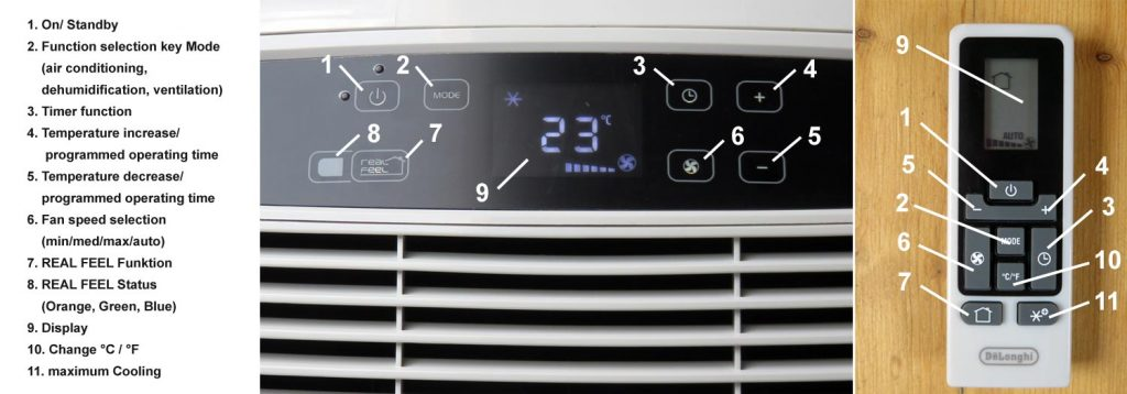 Functions of the De'Longhi PAC AN 98 ECO