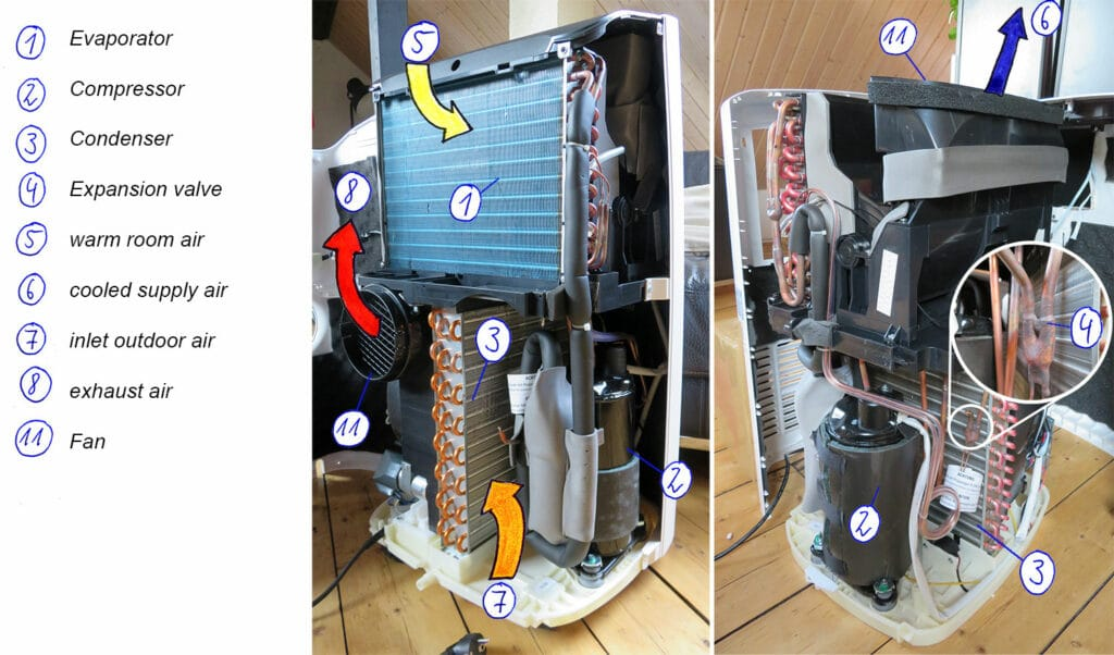 Bolted portable air conditioner with components